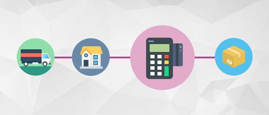 Most már utánvétes rendelés esetén is fizethetsz bankkártyával!